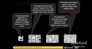 Deep Learning for Dummies, Carey Nachenberg